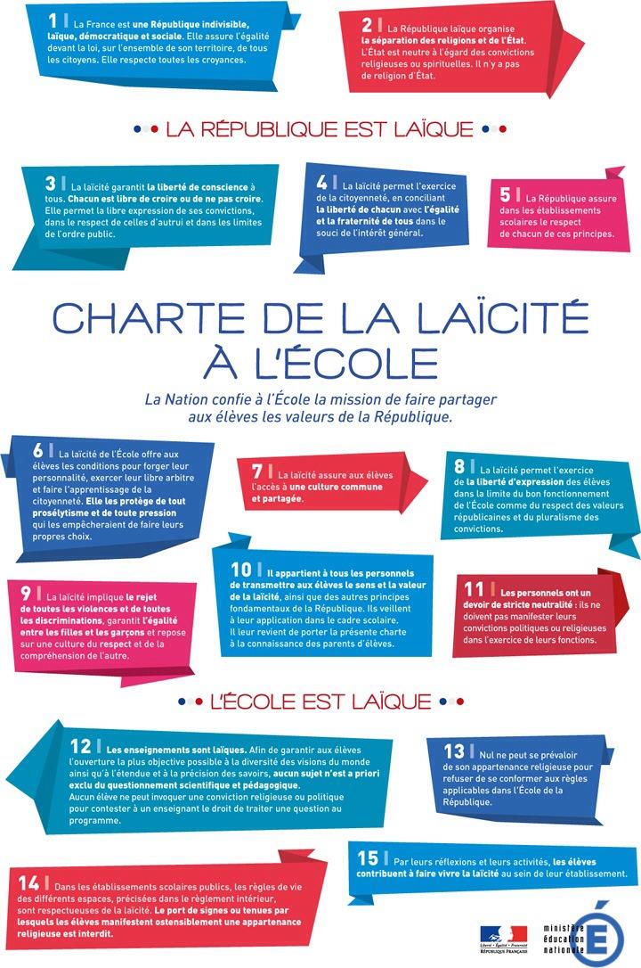 Secularism charter in french schools la charte de la for Exemple de reglement interieur